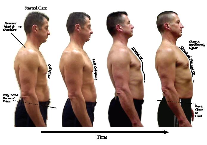 Holistic Body Correction – A Team Effort